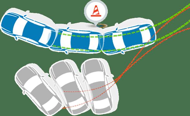 Hệ thống Cân bằng Điện tử (ESC) - content_image